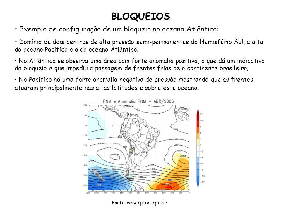 Exemplo de configuração de um bloqueio no oceano Atlântico: Domínio de dois centros de alta pressão semi-permanentes do Hemisfério Sul, a alta do ocea