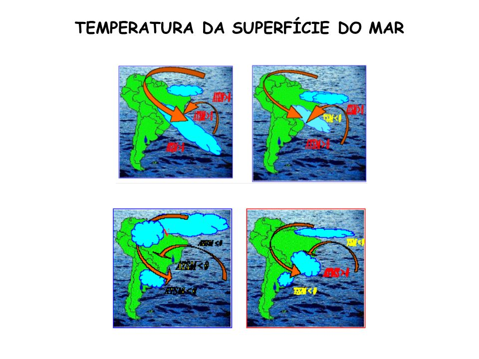TEMPERATURA DA SUPERFÍCIE DO MAR