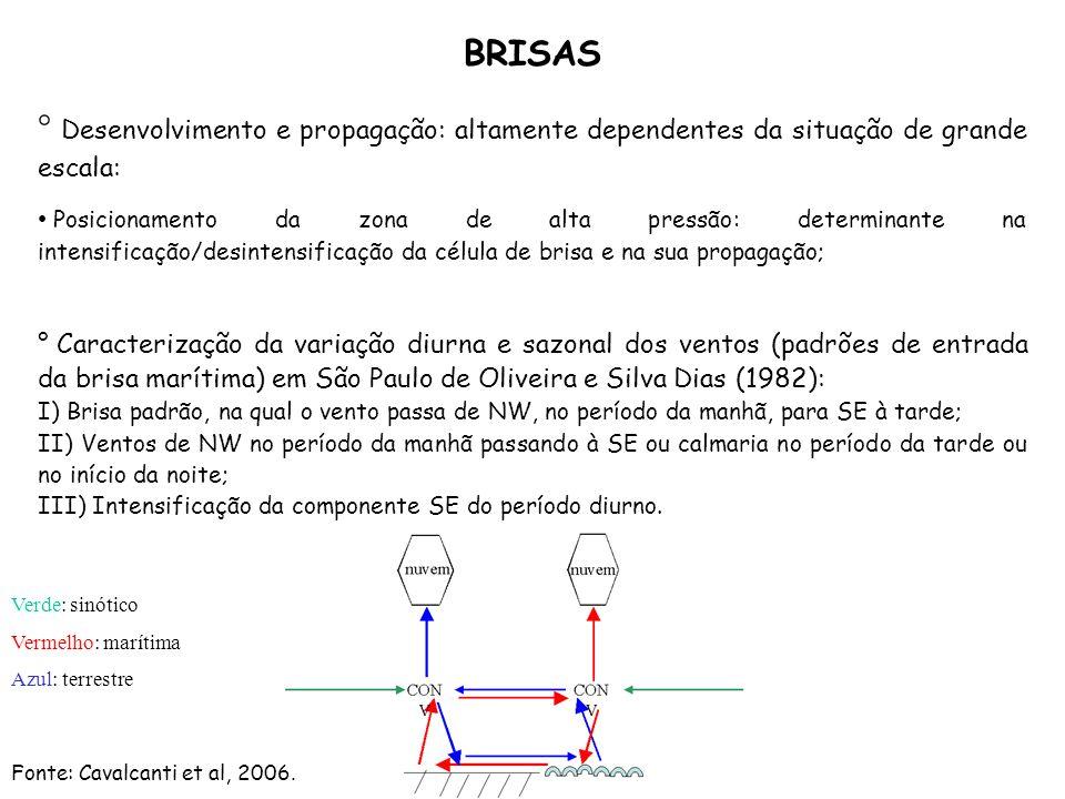 BRISAS ° Desenvolvimento e propagação: altamente dependentes da situação de grande escala: Posicionamento da zona de alta pressão: determinante na int
