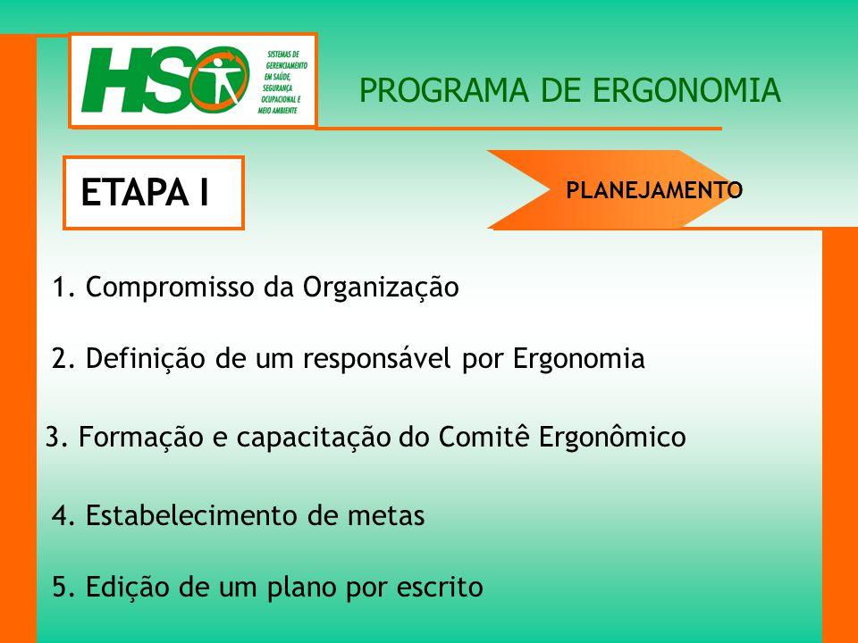 PROGRAMA DE ERGONOMIA 1. Compromisso da Organização 2. Definição de um responsável por Ergonomia 3. Formação e capacitação do Comitê Ergonômico 4. Est