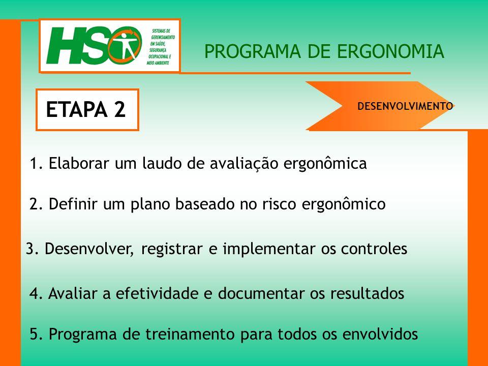 PROGRAMA DE ERGONOMIA 1. Elaborar um laudo de avaliação ergonômica 2. Definir um plano baseado no risco ergonômico 3. Desenvolver, registrar e impleme