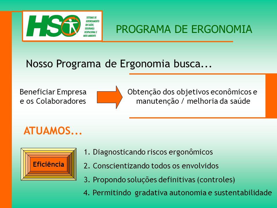 PROGRAMA DE ERGONOMIA Nosso Programa de Ergonomia busca... Beneficiar Empresa e os Colaboradores Obtenção dos objetivos econômicos e manutenção / melh