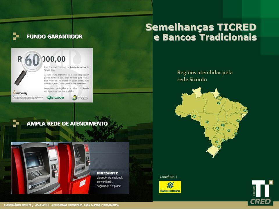 I SEMINÁRIO TICRED / ASSESPRO – ALTERNATIVAS FINANCEIRAS PARA O SETOR E INFORMÁTICA Semelhanças TICRED e Bancos Tradicionais FUNDO GARANTIDOR AMPLA RE