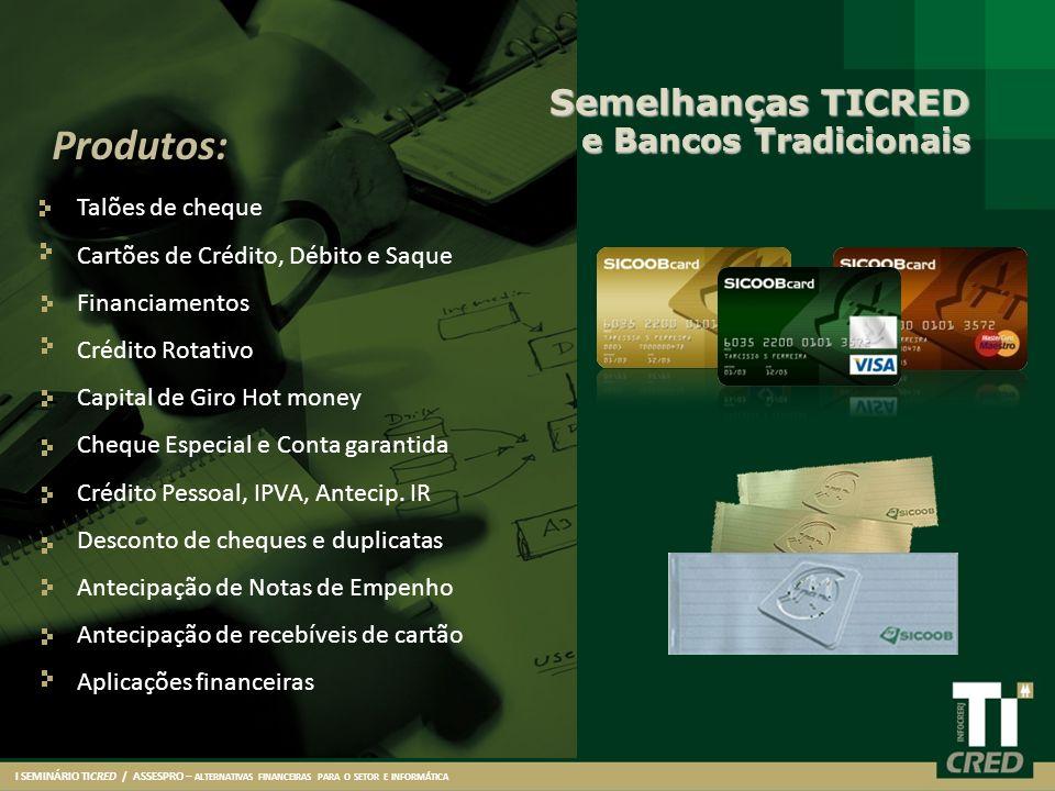 I SEMINÁRIO TICRED / ASSESPRO – ALTERNATIVAS FINANCEIRAS PARA O SETOR E INFORMÁTICA Talões de cheque Cartões de Crédito, Débito e Saque Financiamentos