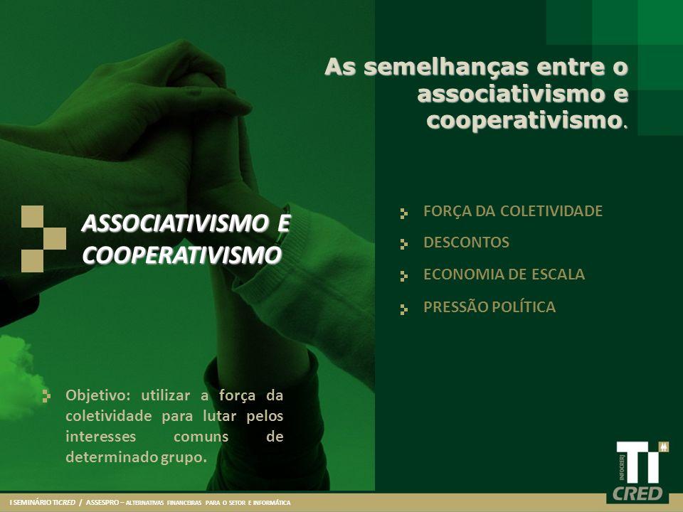 FORÇA DA COLETIVIDADE DESCONTOS ECONOMIA DE ESCALA PRESSÃO POLÍTICA As semelhanças entre o associativismo e cooperativismo. Objetivo: utilizar a força