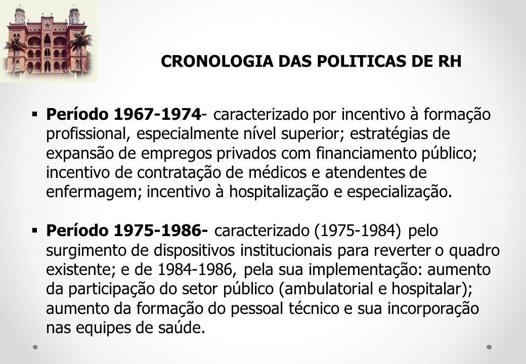 Período 1967-1974- caracterizado por incentivo à formação profissional, especialmente nível superior; estratégias de expansão de empregos privados com financiamento público; incentivo de contratação de médicos e atendentes de enfermagem; incentivo à hospitalização e especialização.