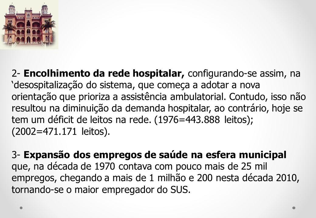 2- Encolhimento da rede hospitalar, configurando-se assim, na desospitalização do sistema, que começa a adotar a nova orientação que prioriza a assistência ambulatorial.