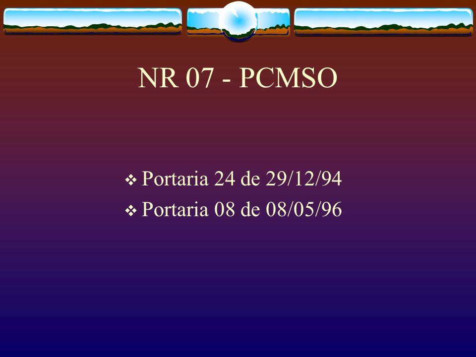 Objetivos Obrigatoriedade Preservação da saúde Necessidade: existência de riscos e necessidade de controle Participação dos trabalhadores Articulação com demais NR ( PCMSO )