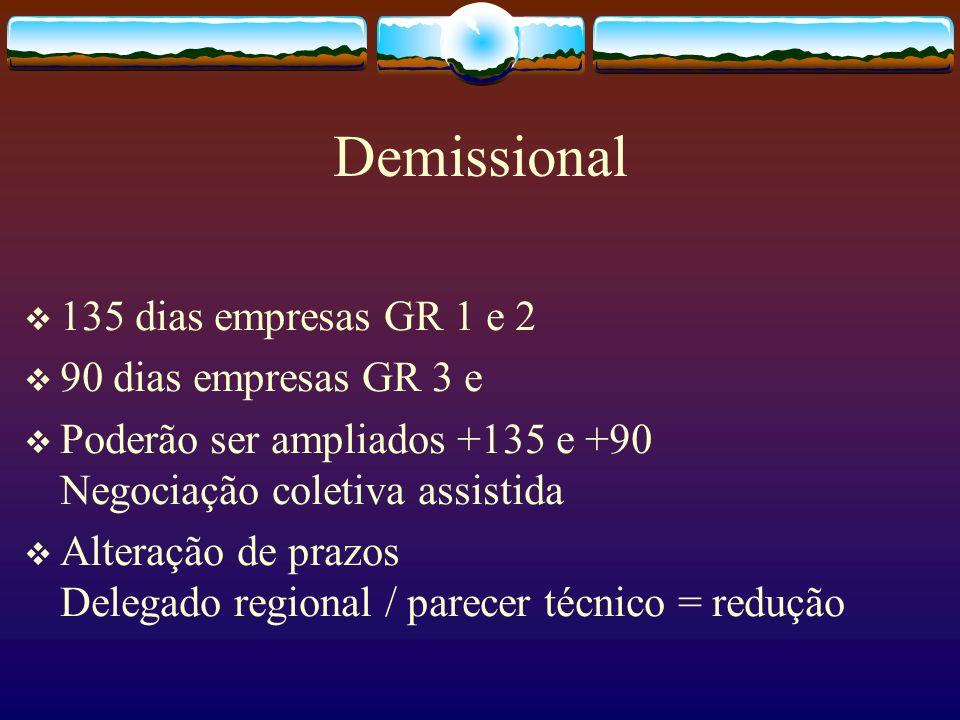 Demissional 135 dias empresas GR 1 e 2 90 dias empresas GR 3 e Poderão ser ampliados +135 e +90 Negociação coletiva assistida Alteração de prazos Dele