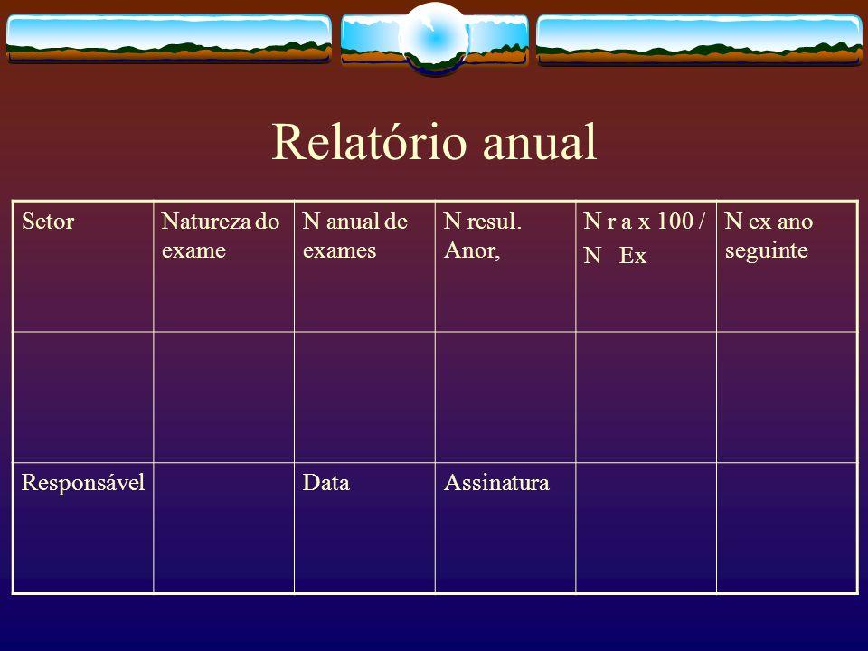 Relatório anual SetorNatureza do exame N anual de exames N resul. Anor, N r a x 100 / N Ex N ex ano seguinte ResponsávelDataAssinatura