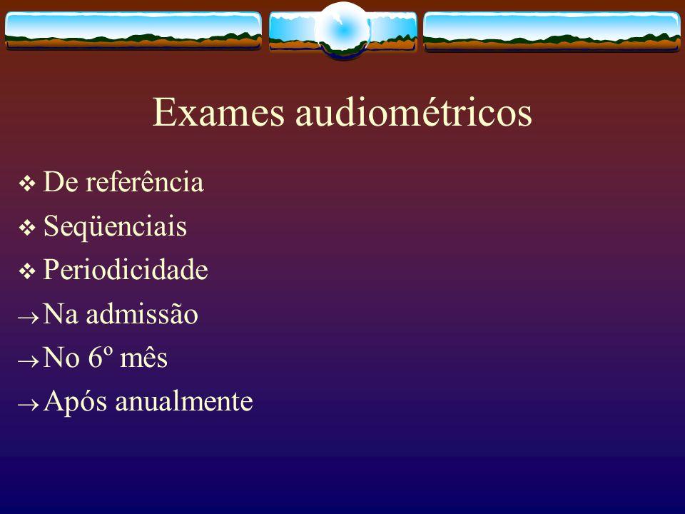 Exames audiométricos De referência Seqüenciais Periodicidade Na admissão No 6º mês Após anualmente