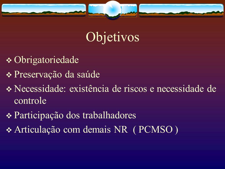 Objetivos Obrigatoriedade Preservação da saúde Necessidade: existência de riscos e necessidade de controle Participação dos trabalhadores Articulação