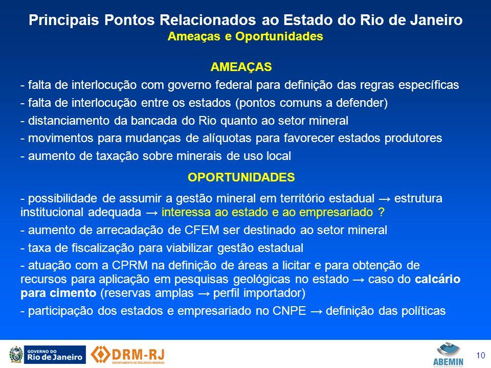 10 Principais Pontos Relacionados ao Estado do Rio de Janeiro Ameaças e Oportunidades AMEAÇAS - falta de interlocução com governo federal para definiç