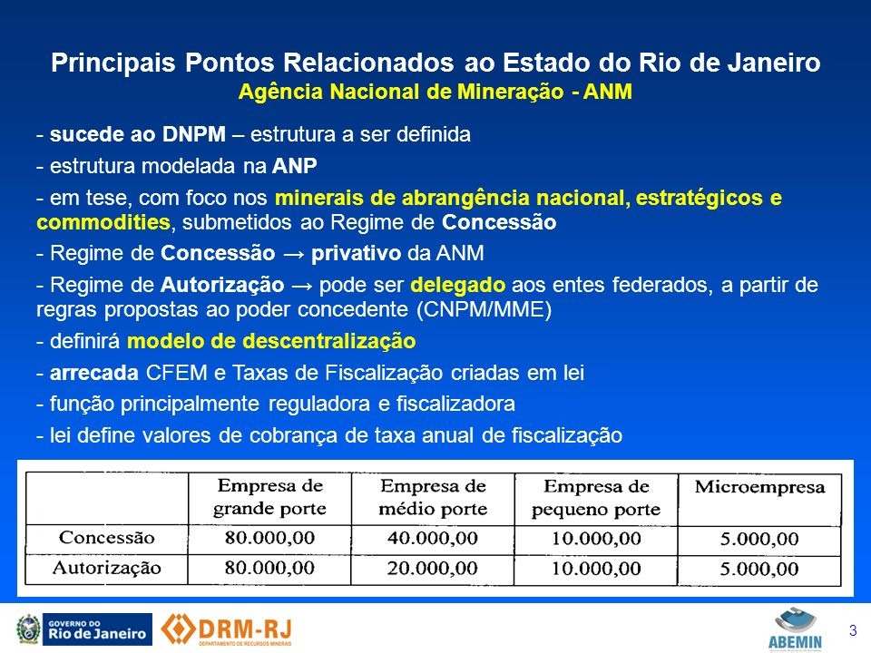 3 Principais Pontos Relacionados ao Estado do Rio de Janeiro Agência Nacional de Mineração - ANM - sucede ao DNPM – estrutura a ser definida - estrutu
