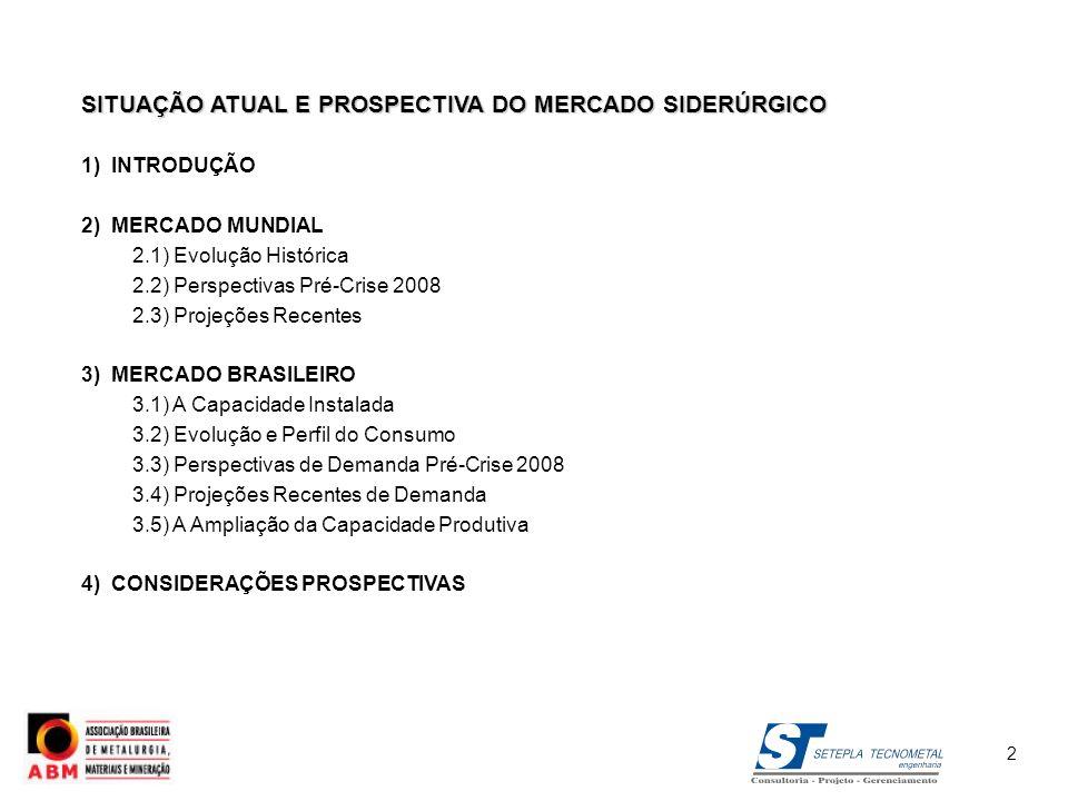 SITUAÇÃO ATUAL E PROSPECTIVA DO MERCADO SIDERÚRGICO 1)INTRODUÇÃO 2)MERCADO MUNDIAL 2.1) Evolução Histórica 2.2) Perspectivas Pré-Crise 2008 2.3) Proje
