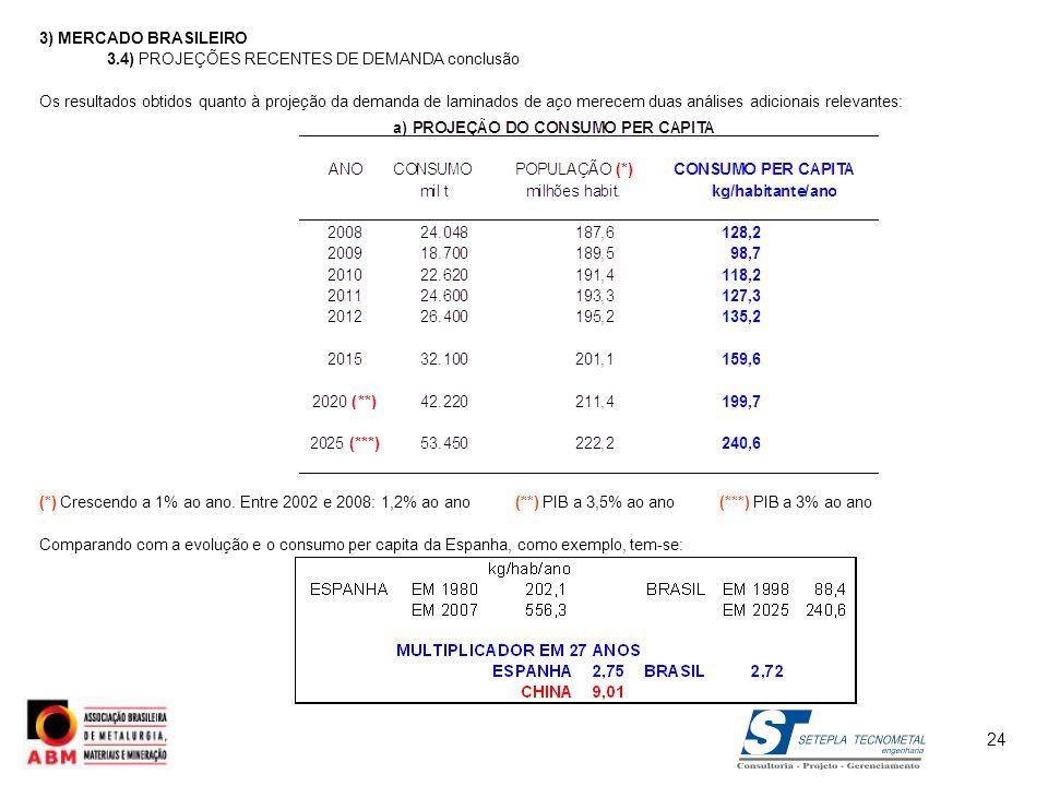 3) MERCADO BRASILEIRO 3.4) PROJEÇÕES RECENTES DE DEMANDAconclusão Os resultados obtidos quanto à projeção da demanda de laminados de aço merecem duas