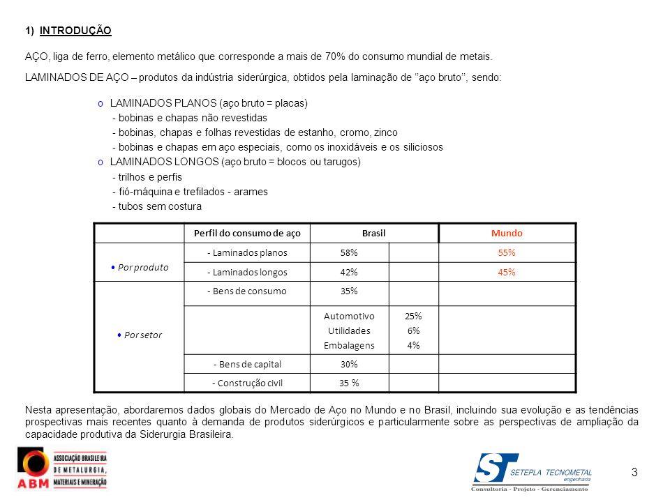 3) MERCADO BRASILEIRO 3.2) EVOLUÇÃO E PERFIL DO CONSUMO Anexamos nas páginas seguintes gráficos e tabelas apresentadas pelo Diretor do Instituto AÇO BRASIL (ex-IBS), eng.