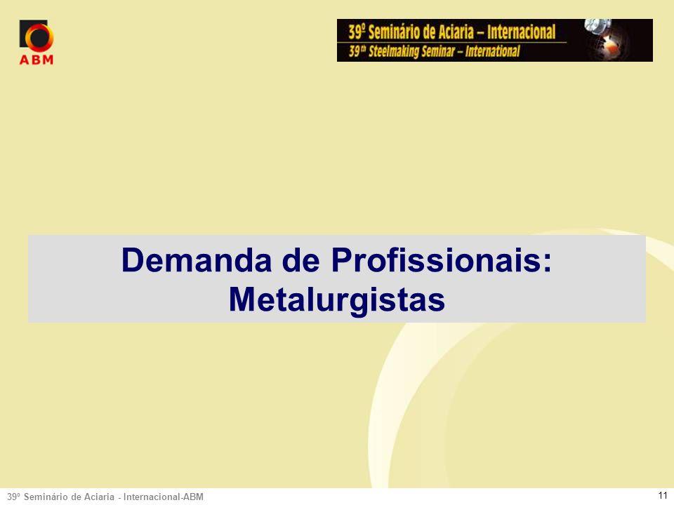 39º Seminário de Aciaria - Internacional-ABM 10 Competência Acadêmica Vestibular UFMG - 2ª - Etapa Valores Mínimos para aprovação Fonte: www.ufmg.br/copeve Mecânica Metalurgia Elétrica 100 131 185 201,3 200,4 199,3