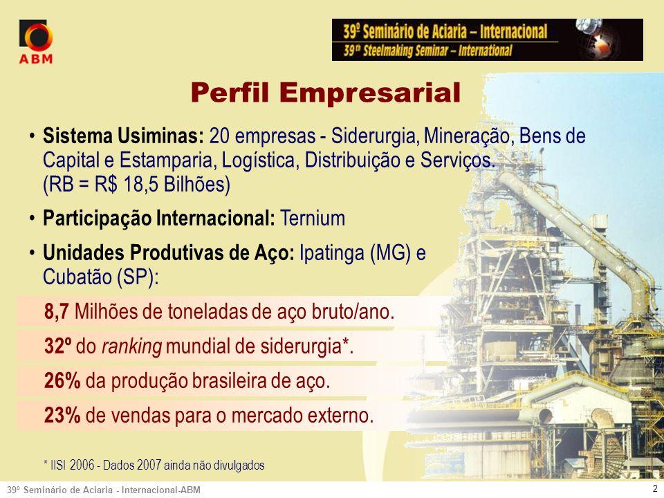 39º Seminário de Aciaria - Internacional-ABM 22 % % Evadidos NS por Tempo de Empresa (Acumulado de 1998 a 2007) Período Estratégico para Retenção 13% 14% 19% 20% 13% 2% 3% 1% 2% 012345678910