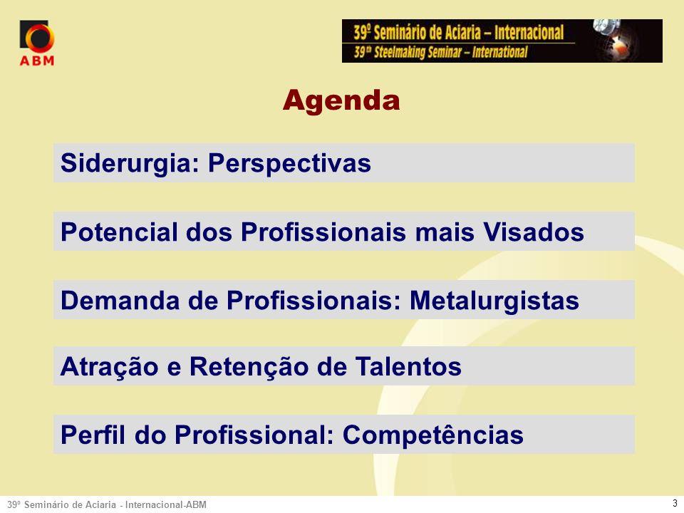 39º Seminário de Aciaria - Internacional-ABM 23 Retenção entre os admitidos nos últimos 6 anos, exceto último ano - R6 Necessidade de estratégia de retenção Pós-Graduações Parceria FGV-Gestão Progressão Salarial - 1º Triênio Integração Estratégica / Gestão por Competências JPNS-3 anos Ações para Retenção Programas de Desenvolvimento Tradicionais