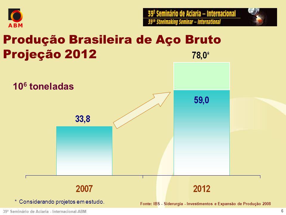 39º Seminário de Aciaria - Internacional-ABM 6 10 6 toneladas Produção Brasileira de Aço Bruto Projeção 2012 Fonte: IBS - Siderurgia - Investimentos e Expansão de Produção 2008 * Considerando projetos em estudo.