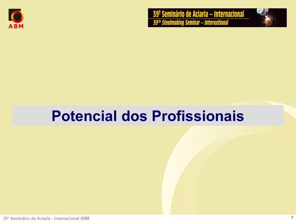 39º Seminário de Aciaria - Internacional-ABM 7 Potencial dos Profissionais