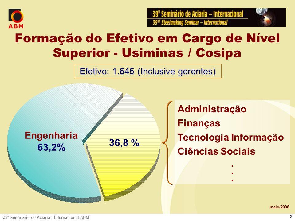 39º Seminário de Aciaria - Internacional-ABM 8 Formação do Efetivo em Cargo de Nível Superior - Usiminas / Cosipa Administração Finanças Tecnologia Informação Ciências Sociais.