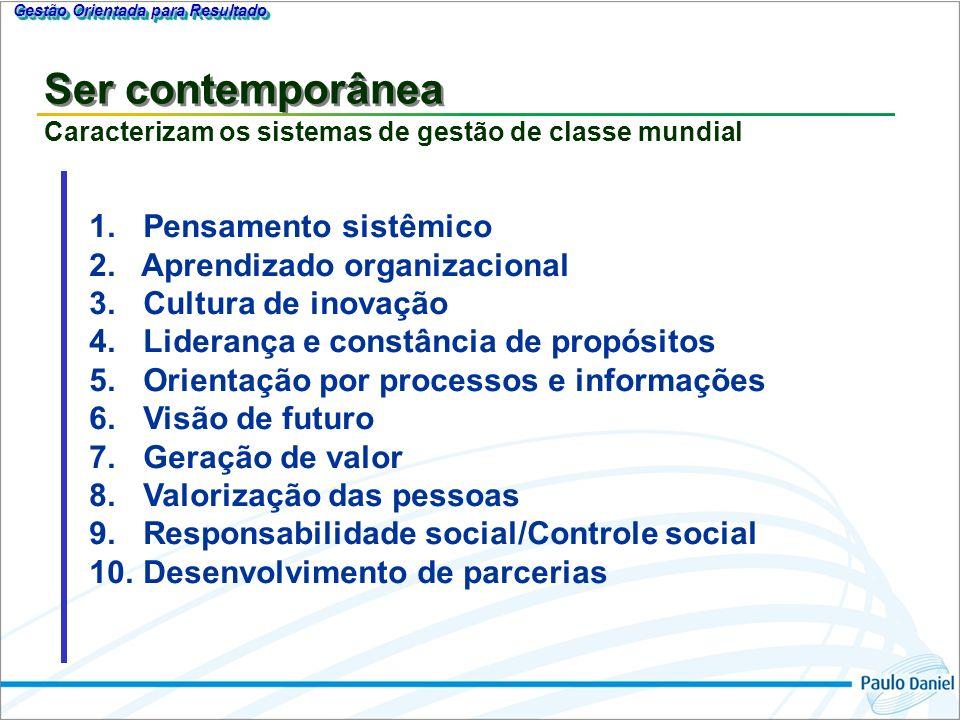 Caracterizam os sistemas de gestão de classe mundial Ser contemporânea 1. Pensamento sistêmico 2. Aprendizado organizacional 3. Cultura de inovação 4.