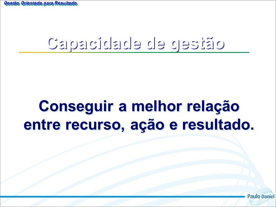 daniel@paulodaniel.com.br www.paulodaniel.com.br Apresentação baseada nos documentos oficiais do GESPÚBLICA e da FNQ