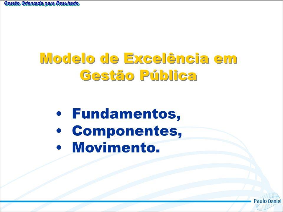 Modelo de Excelência em Gestão Pública Ser excelente sem deixar de ser público Gestão Orientada para Resultado