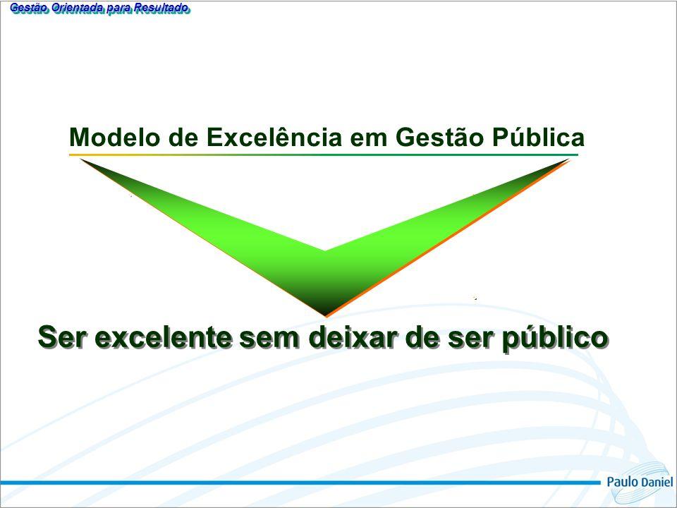 Excelência dirigida ao Cidadão Publicidade Moralidade Eficiência Legalidade Impessoalidade Ser pública Excelência dirigida ao cidadão Respeito aos princípios da publicidade, da impessoalidade, da moralidade, da da eficiência e da legalidade.