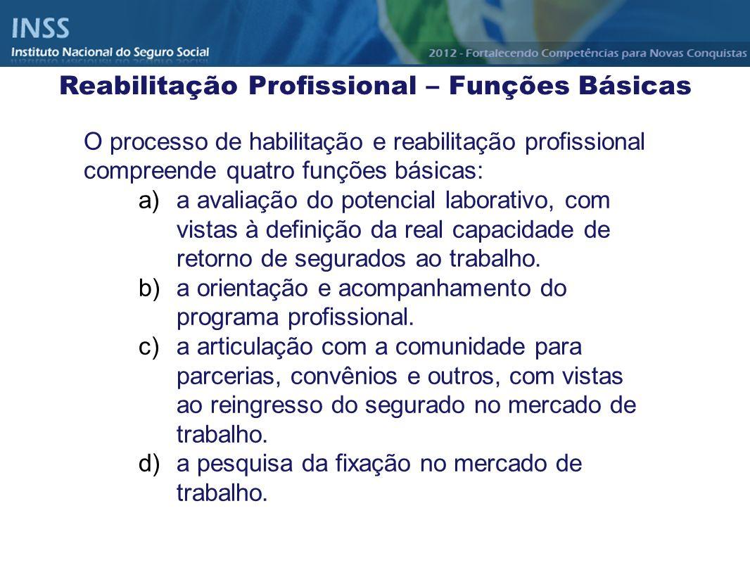 O processo de habilitação e reabilitação profissional compreende quatro funções básicas: a)a avaliação do potencial laborativo, com vistas à definição