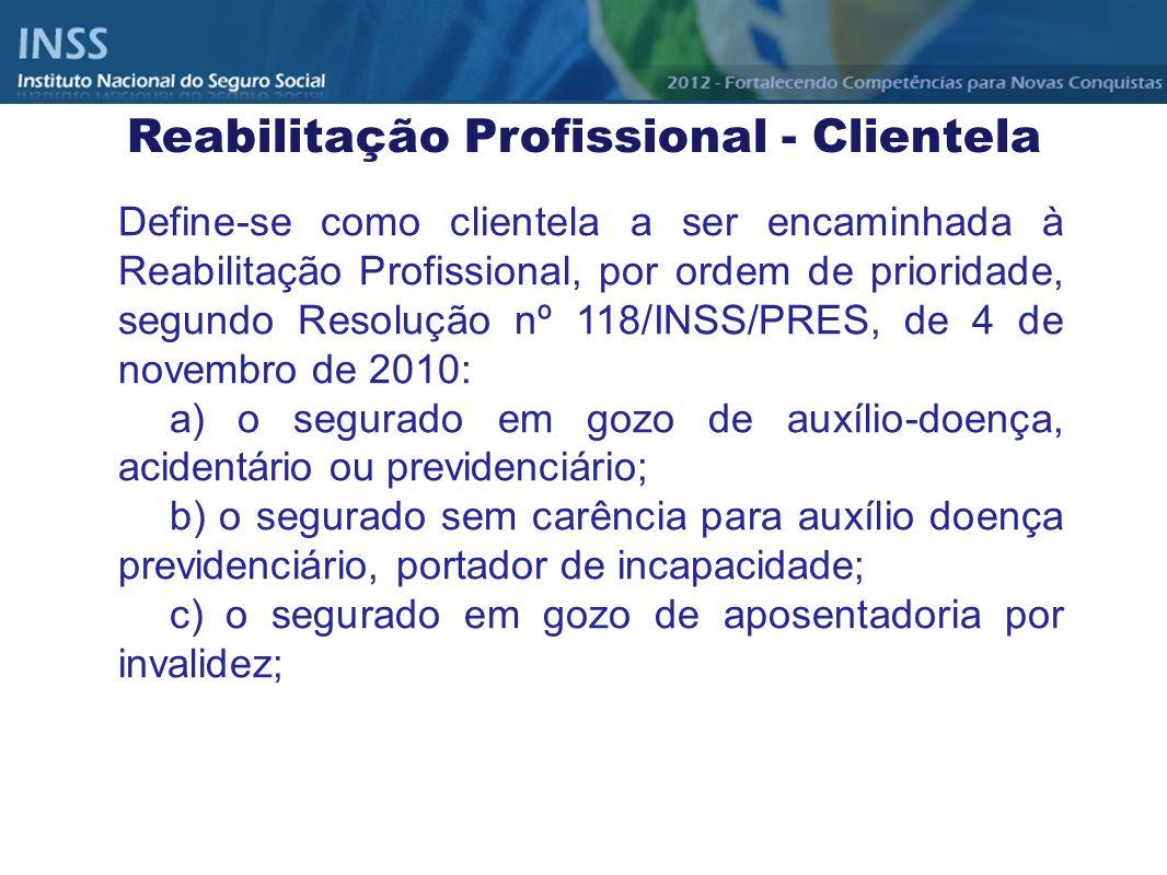 Define-se como clientela a ser encaminhada à Reabilitação Profissional, por ordem de prioridade, segundo Resolução nº 118/INSS/PRES, de 4 de novembro