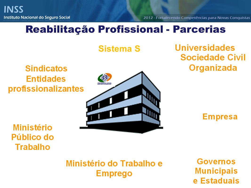 Sistema S Reabilitação Profissional - Parcerias