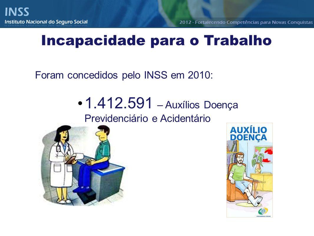 Foram concedidos pelo INSS em 2010: 1.412.591 – Auxílios Doença Previdenciário e Acidentário Incapacidade para o Trabalho