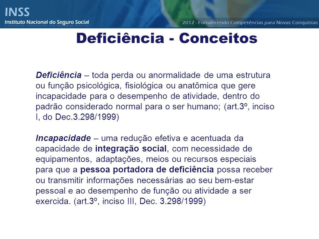 Deficiência – toda perda ou anormalidade de uma estrutura ou função psicológica, fisiológica ou anatômica que gere incapacidade para o desempenho de a