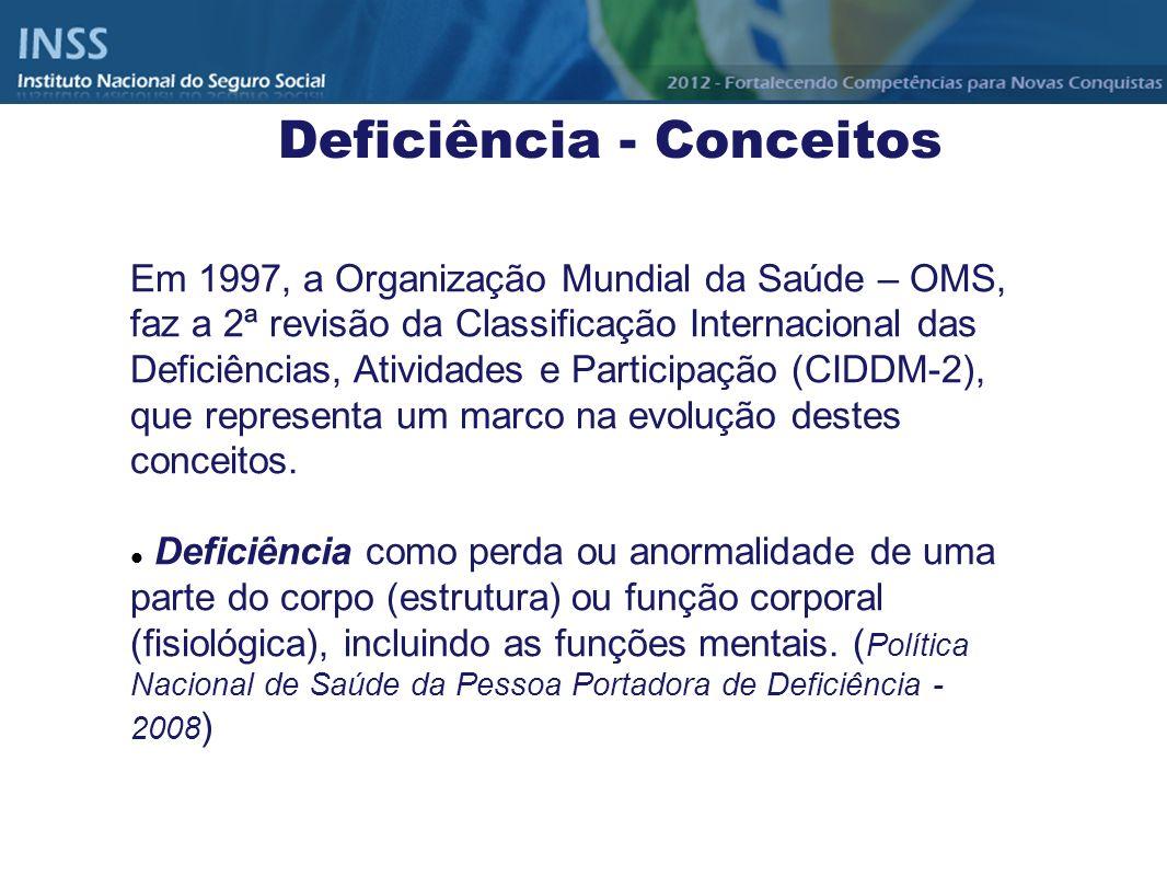 Em 1997, a Organização Mundial da Saúde – OMS, faz a 2ª revisão da Classificação Internacional das Deficiências, Atividades e Participação (CIDDM-2),