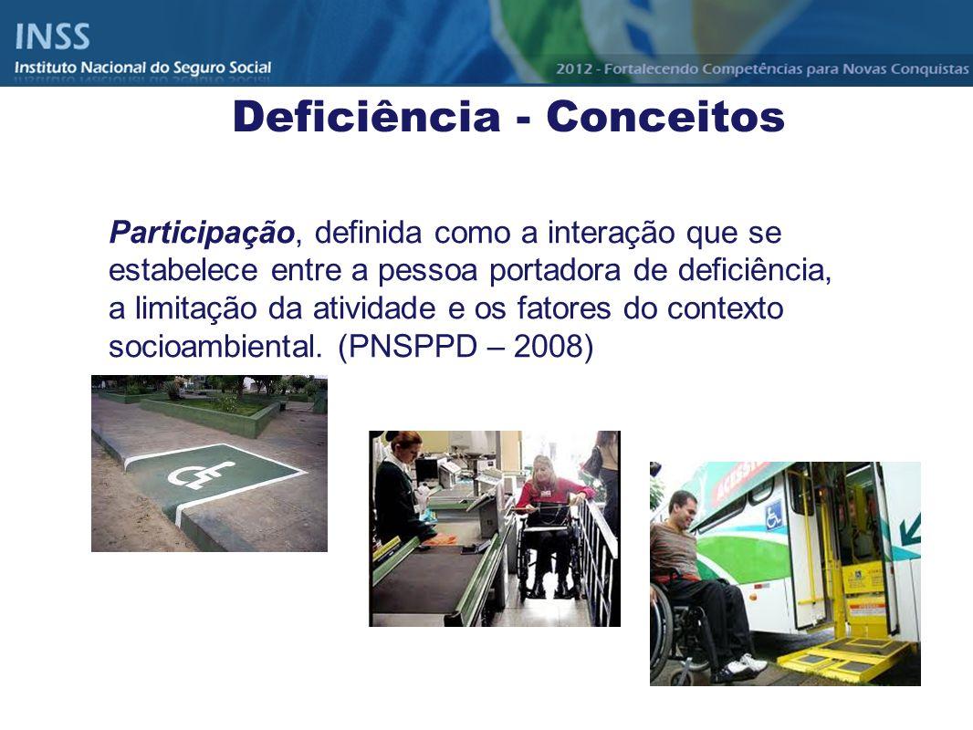 Participação, definida como a interação que se estabelece entre a pessoa portadora de deficiência, a limitação da atividade e os fatores do contexto s