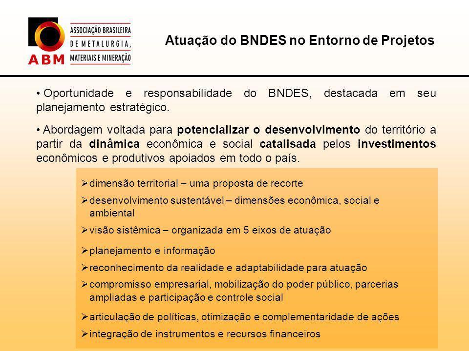 dimensão territorial – uma proposta de recorte desenvolvimento sustentável – dimensões econômica, social e ambiental visão sistêmica – organizada em 5 eixos de atuação Atuação do BNDES no Entorno de Projetos Oportunidade e responsabilidade do BNDES, destacada em seu planejamento estratégico.