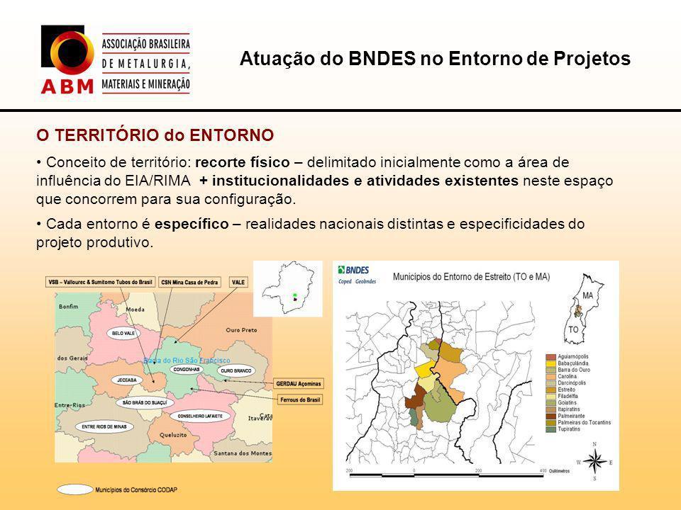 O TERRITÓRIO do ENTORNO Conceito de território: recorte físico – delimitado inicialmente como a área de influência do EIA/RIMA + institucionalidades e atividades existentes neste espaço que concorrem para sua configuração.