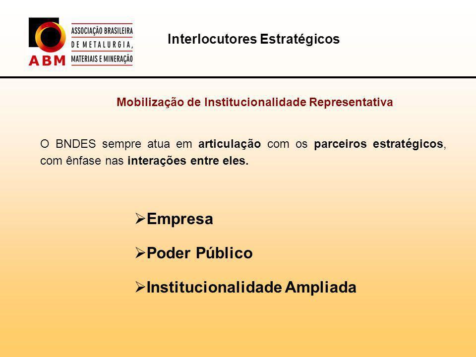Mobilização de Institucionalidade Representativa O BNDES sempre atua em articulação com os parceiros estratégicos, com ênfase nas interações entre eles.