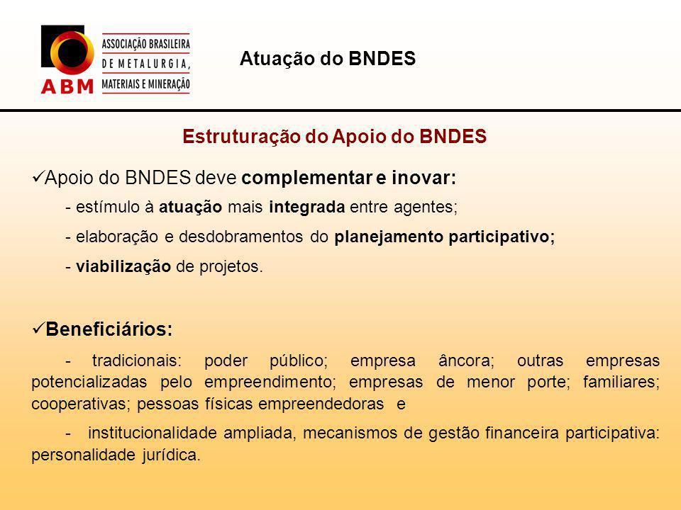 Estruturação do Apoio do BNDES Apoio do BNDES deve complementar e inovar: - estímulo à atuação mais integrada entre agentes; - elaboração e desdobramentos do planejamento participativo; - viabilização de projetos.