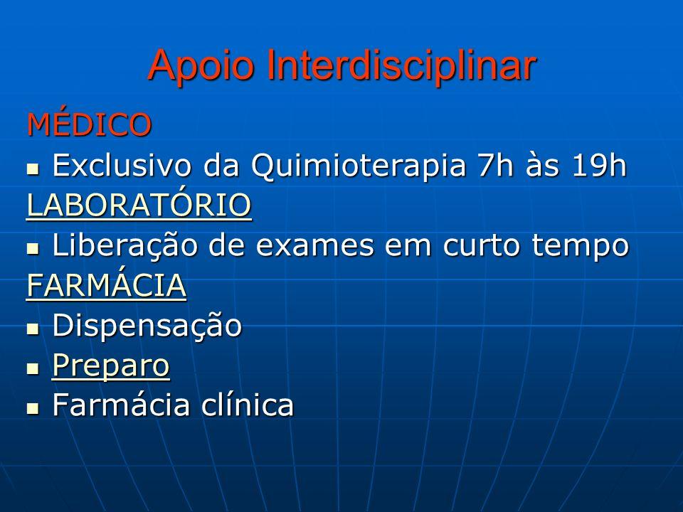 Apoio Interdisciplinar MÉDICO Exclusivo da Quimioterapia 7h às 19h Exclusivo da Quimioterapia 7h às 19h LABORATÓRIO Liberação de exames em curto tempo
