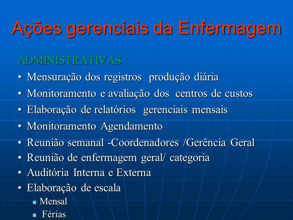 Ações gerenciais da Enfermagem ADMINISTRATIVAS Mensuração dos registros produção diáriaMensuração dos registros produção diária Monitoramento e avalia