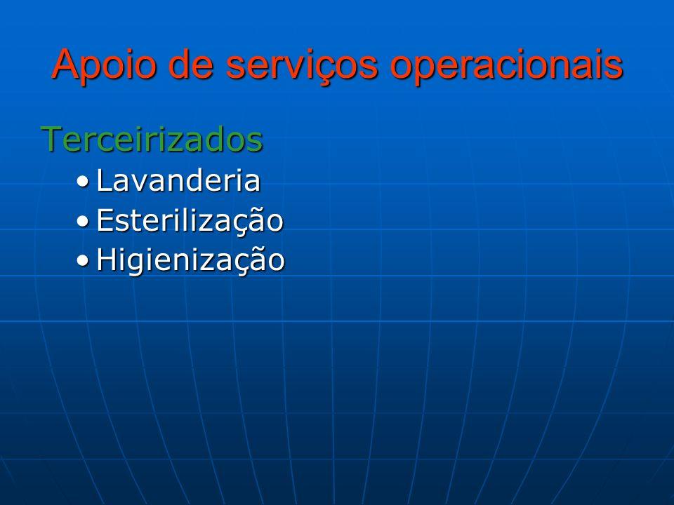 Apoio de serviços operacionais Terceirizados LavanderiaLavanderia EsterilizaçãoEsterilização HigienizaçãoHigienização