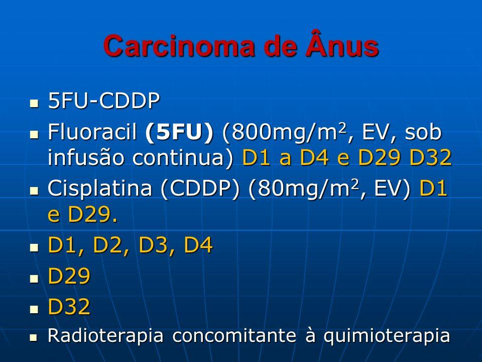 Carcinoma de Ânus 5FU-CDDP 5FU-CDDP Fluoracil (5FU) (800mg/m 2, EV, sob infusão continua) D1 a D4 e D29 D32 Fluoracil (5FU) (800mg/m 2, EV, sob infusã