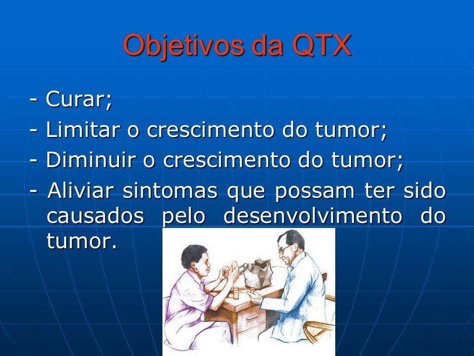 Objetivos da QTX - Curar; - Limitar o crescimento do tumor; - Diminuir o crescimento do tumor; - Aliviar sintomas que possam ter sido causados pelo de