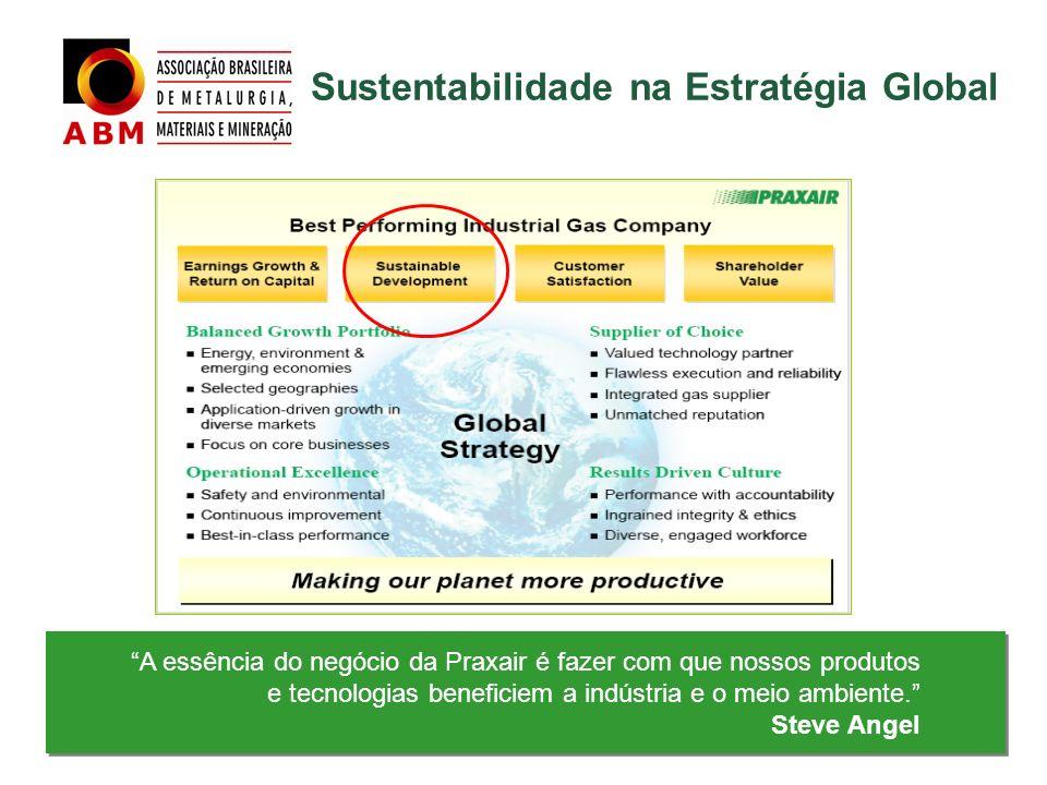 Sustentabilidade na Estratégia Global A essência do negócio da Praxair é fazer com que nossos produtos e tecnologias beneficiem a indústria e o meio a