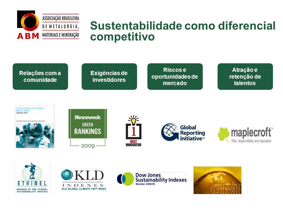 Exigências de investidores Relações com a comunidade Riscos e oportunidades de mercado Atração e retenção de talentos Sustentabilidade como diferencia