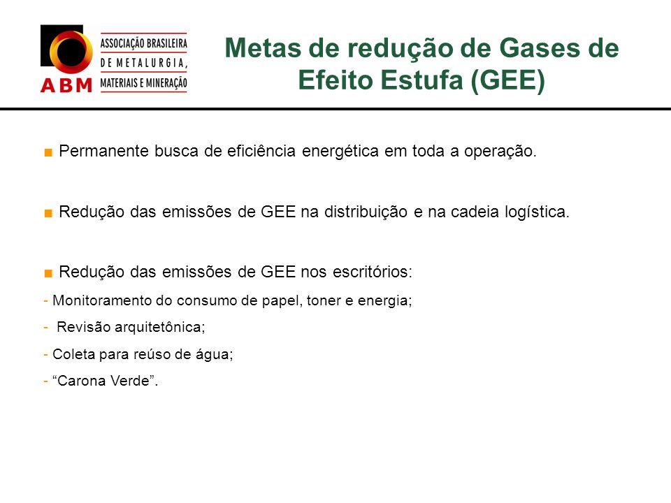 Metas de redução de Gases de Efeito Estufa (GEE) Permanente busca de eficiência energética em toda a operação. Redução das emissões de GEE na distribu
